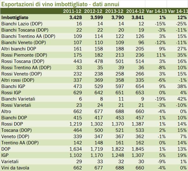export reg 2014 1