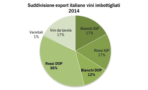 export reg 2014 2