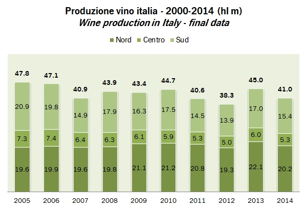 prod vino 2014 10jpg
