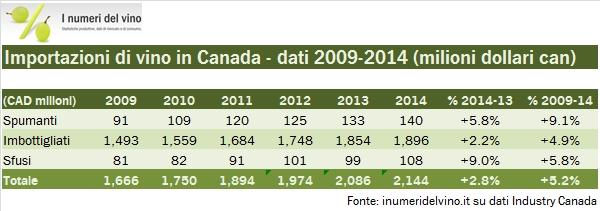 CANADA 2014 IMPORT 1