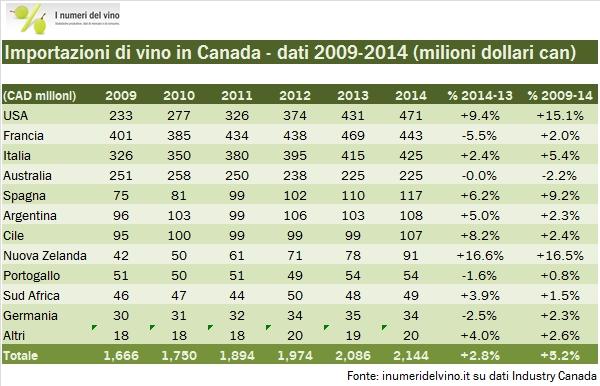 CANADA 2014 IMPORT 2