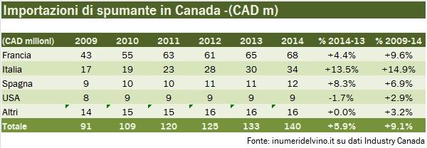 CANADA 2014 IMPORT 25
