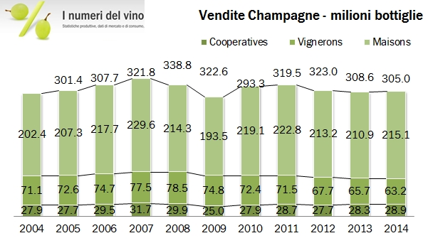 champagne 2014 05