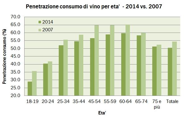 consumi 2014 dett 1