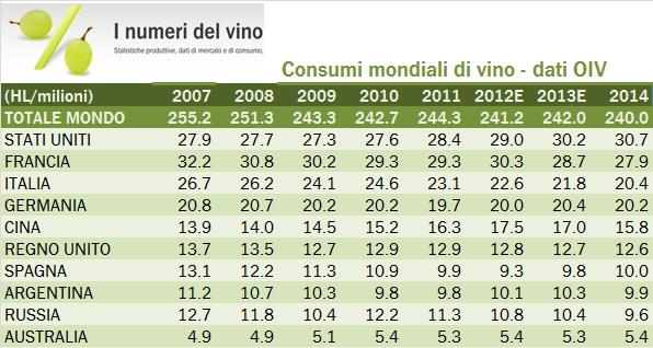 consumi mondo 2014 1