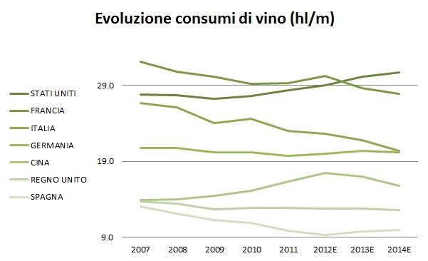 consumi mondo 2014 15