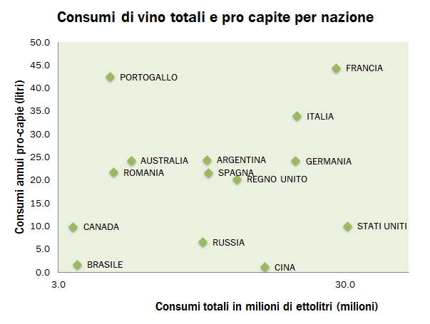 consumi mondo 2014 2