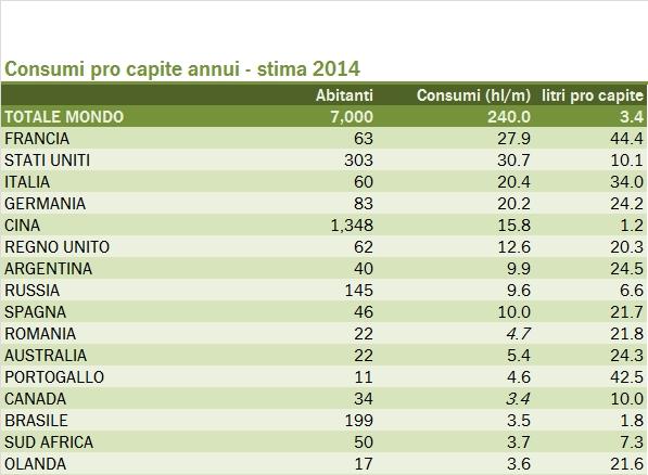 consumi mondo 2014 3