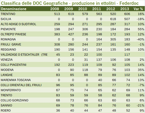 doc federdoc 2013 07xx