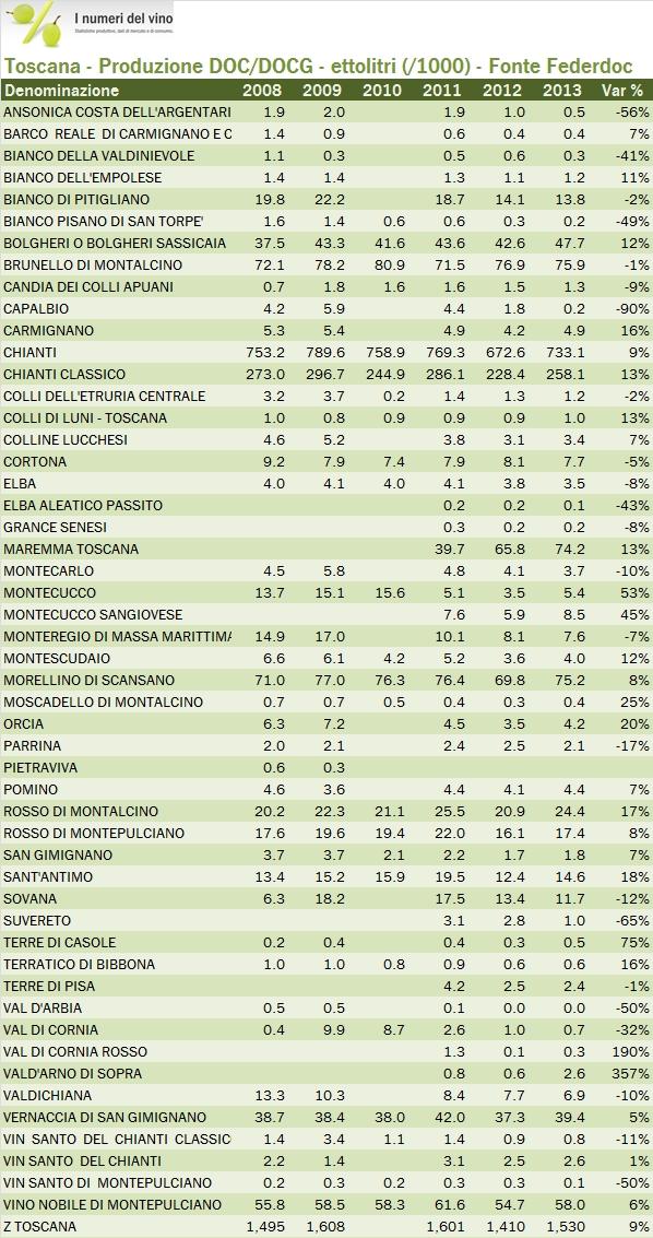 toscana federdoc 2013 1