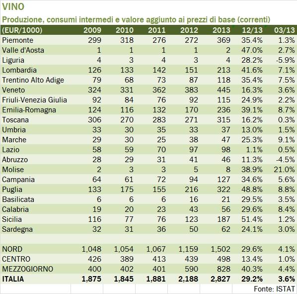 valore prezzi base 2014 4