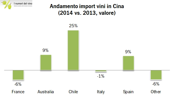 cina 2014 import 02