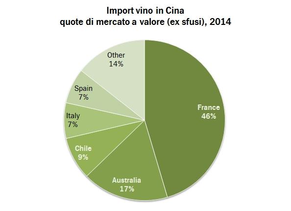 cina 2014 import 05