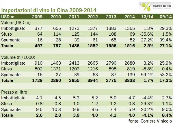 cina 2014 import 1