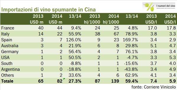 cina 2014 import 3