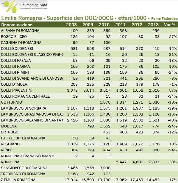 emiliaromagna 2013 federdoc 3