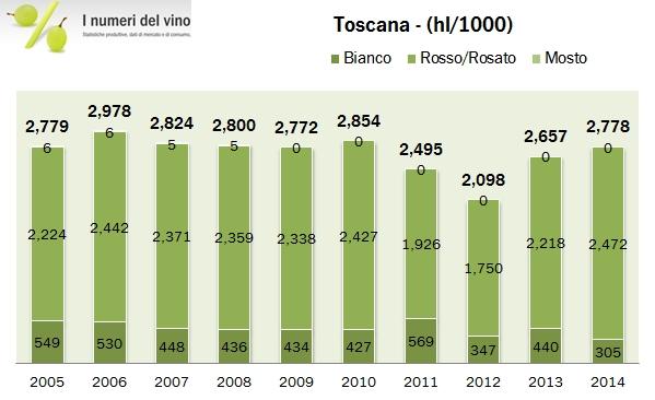 toscana 2014 x1