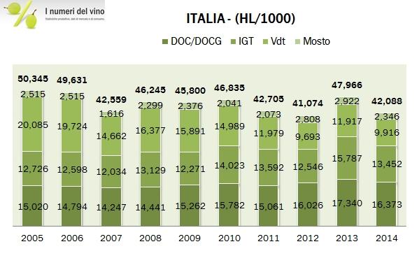 vino italia 2014 1