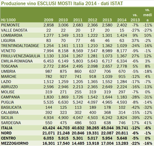 vino italia 2014 3