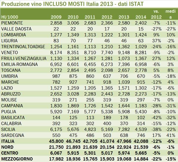 vino italia 2014 4