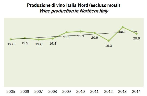 vino italia 2014 5