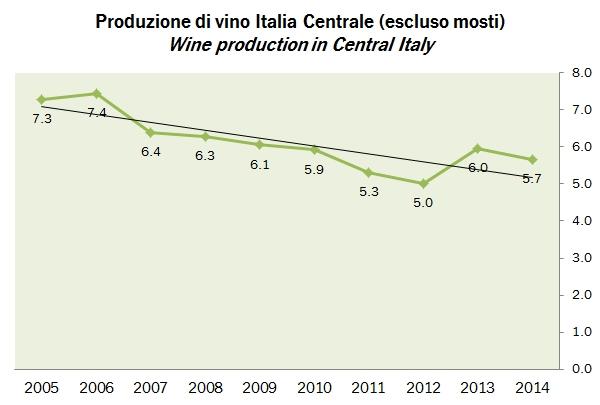 vino italia 2014 6