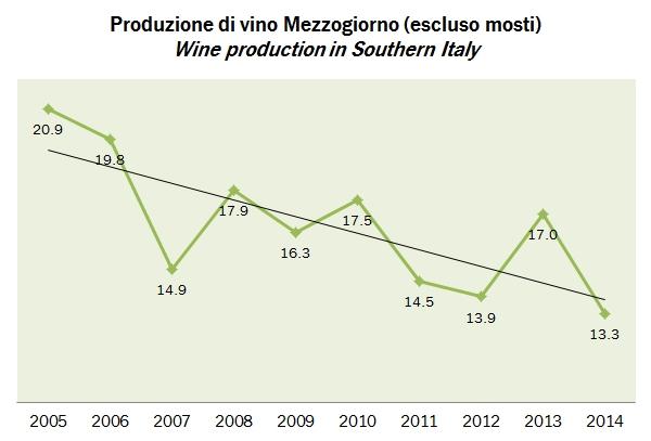 vino italia 2014 7