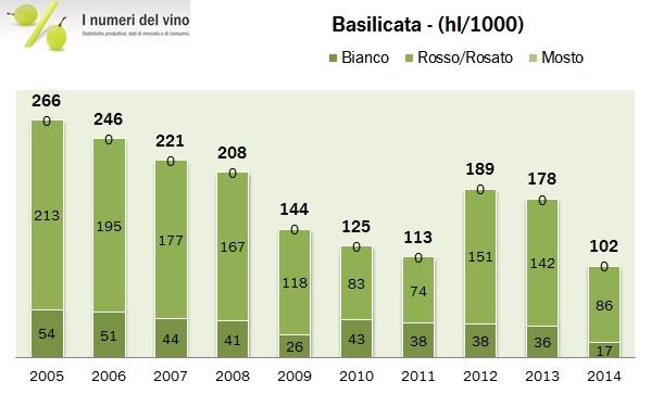 basilicata 2014 1