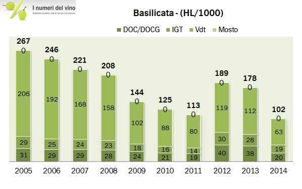 basilicata 2014 2