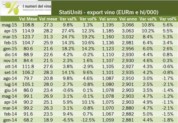 export maggio 2015 56