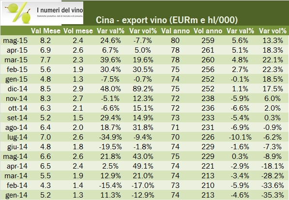 export maggio 2015 6