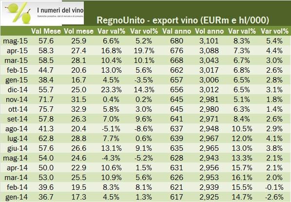 export maggio 2015 7