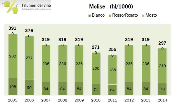 molise 2014 1
