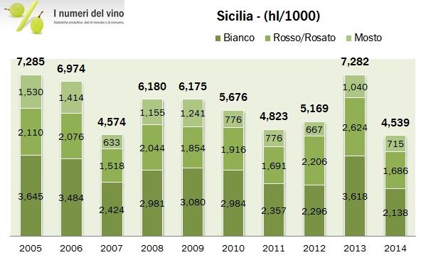 sicilia 2014 1