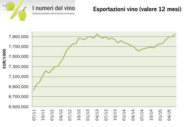 francia export 2015 h1 2