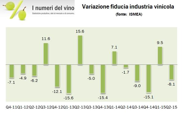 indicatori ismea h115 1