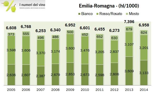 emilia romagna 2014 1