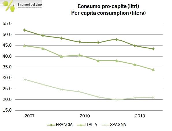 cons pro capite 2012 1