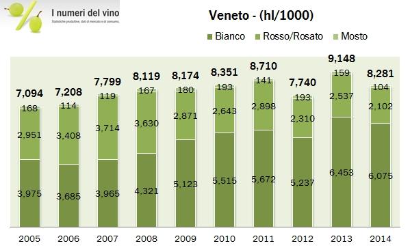 veneto 2014 1