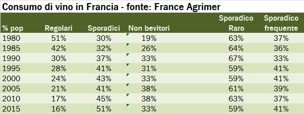 consumo francia 2015 1