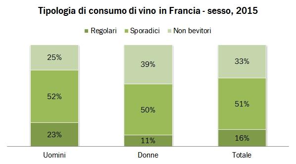 consumo francia 2015 4