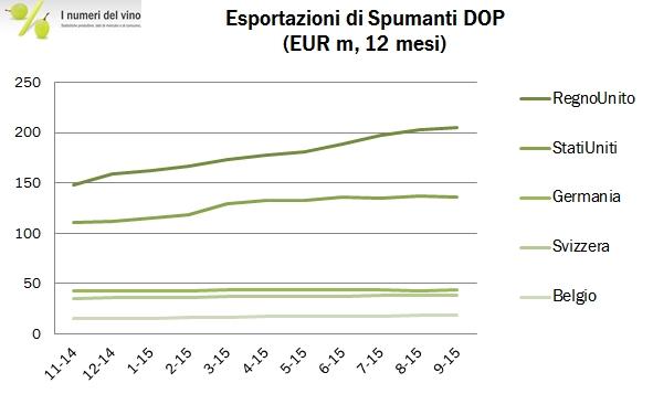 exp sett spum 6