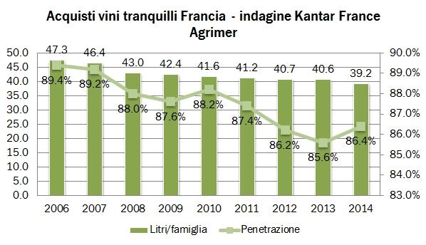 francia acquisti 2014 1