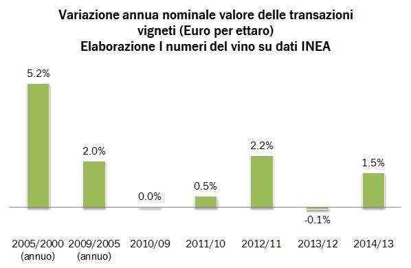 INEA 2014 0