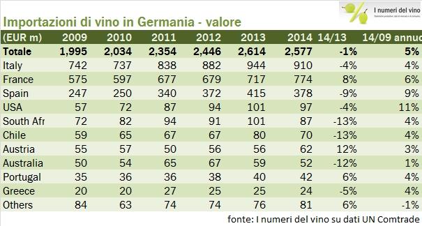 germania import 201415 1