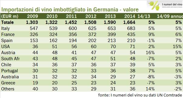germania import 201415 3