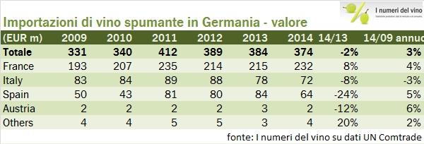 germania import 201415 5