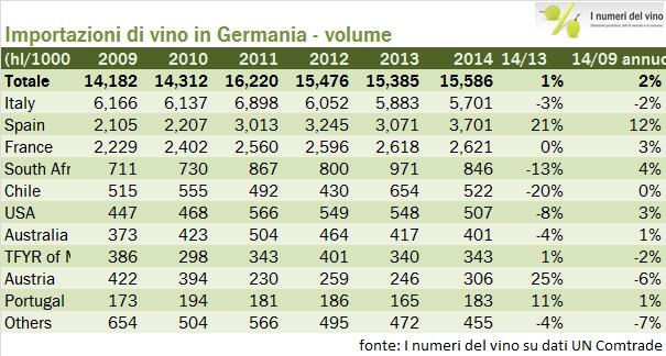germania import 201415 6