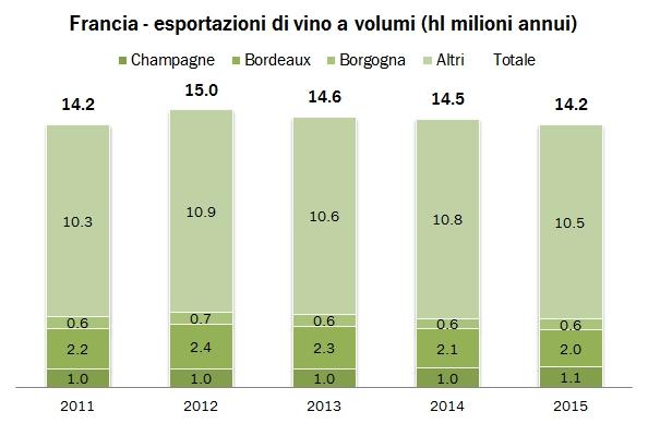 francia export 2015 3