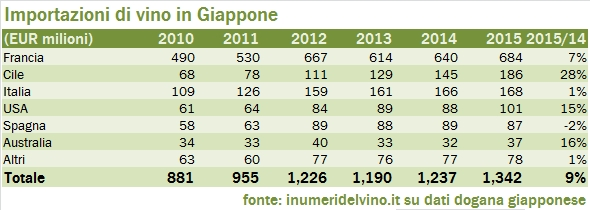 giappone 2015 2